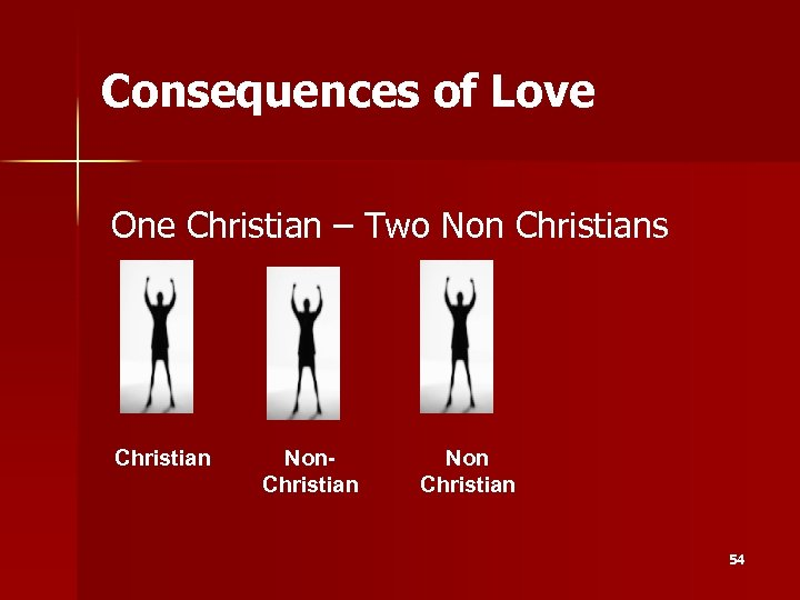 Consequences of Love One Christian – Two Non Christians Christian Non Christian 54