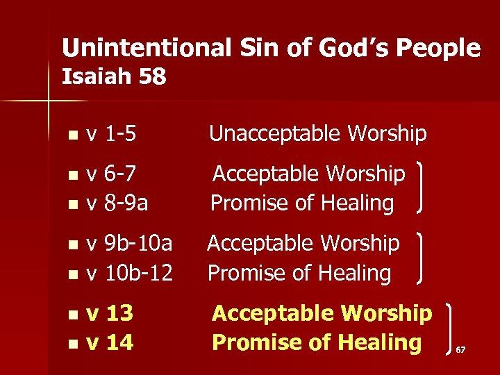 Unintentional Sin of God's People Isaiah 58 n v 1 -5 Unacceptable Worship n