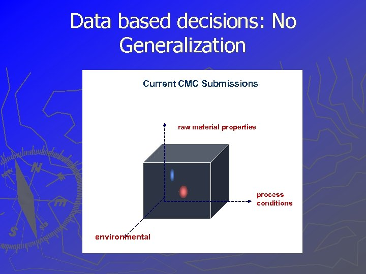 Data based decisions: No Generalization Current CMC Submissions raw material properties process conditions environmental
