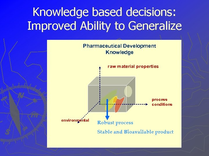 Knowledge based decisions: Improved Ability to Generalize Pharmaceutical Development Knowledge raw material properties process