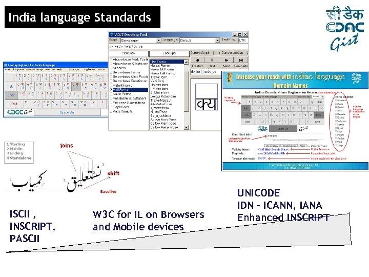India language Standards ISCII , INSCRIPT, PASCII 1988 -95 W 3 C for IL