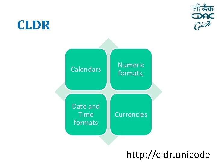 CLDR Calendars Numeric formats, Date and Time formats Currencies http: //cldr. unicode