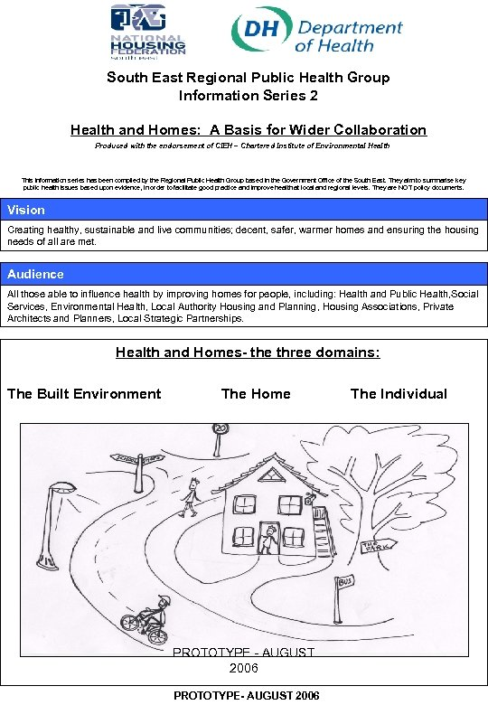 South East Regional Public Health Group Information Series 2 Health and Homes: A Basis