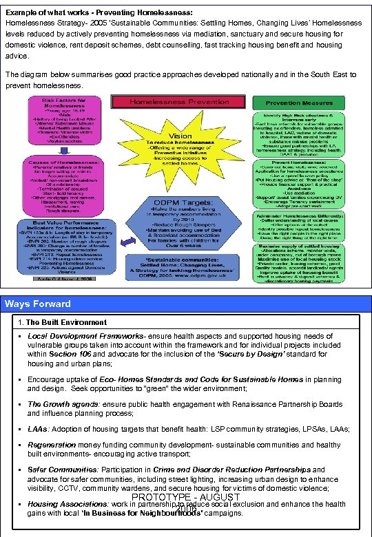 Example of what works - Preventing Homelessness: Homelessness Strategy- 2005 'Sustainable Communities: Settling Homes,