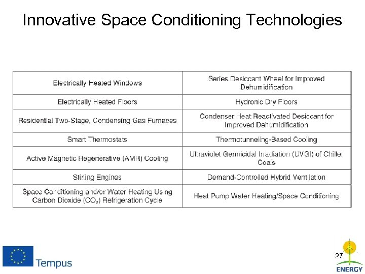 Innovative Space Conditioning Technologies 27