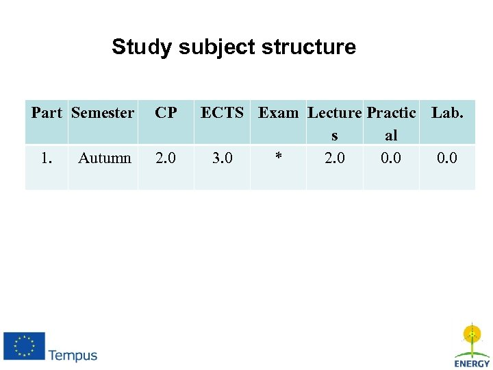 Study subject structure Part Semester 1. Autumn CP 2. 0 ECTS Exam Lecture Practic