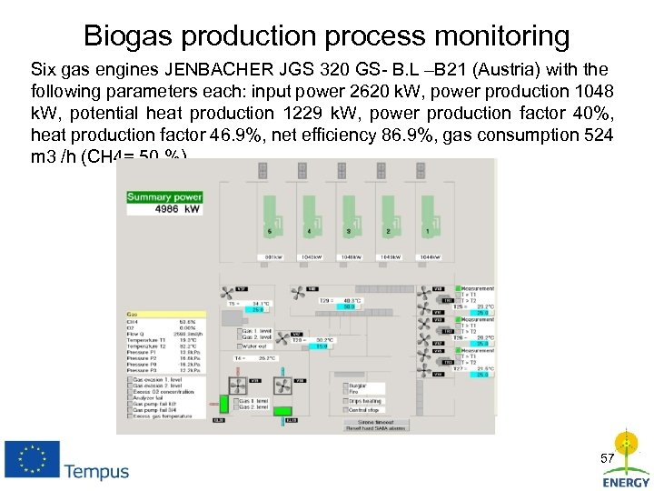 Biogas production process monitoring Six gas engines JENBACHER JGS 320 GS- B. L –B