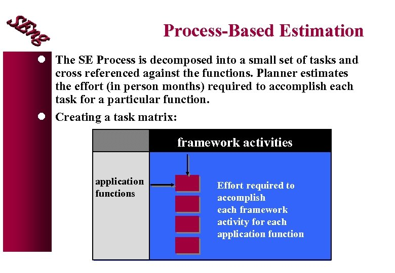 Process-Based Estimation l The SE Process is decomposed into a small set of tasks