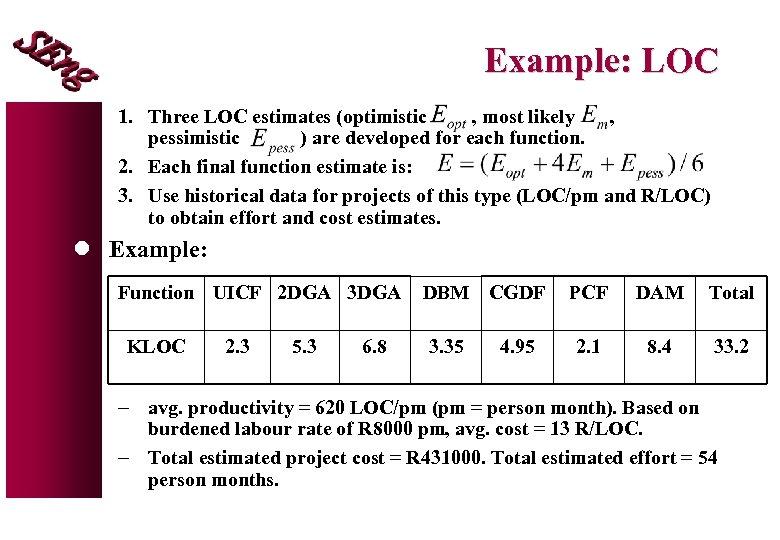 Example: LOC 1. Three LOC estimates (optimistic , most likely , pessimistic ) are