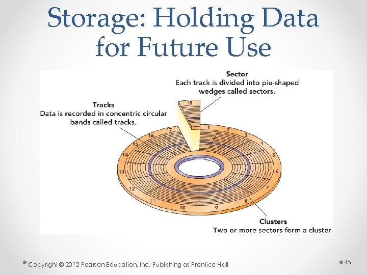 Storage: Holding Data for Future Use Copyright © 2012 Pearson Education, Inc. Publishing as