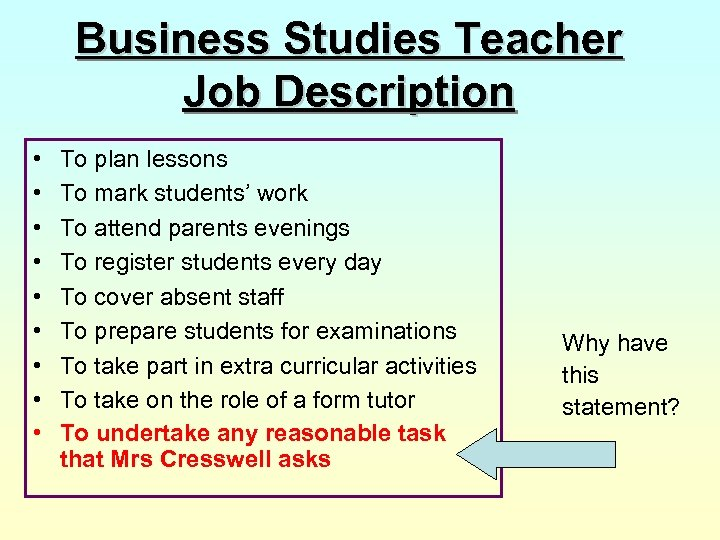 Business Studies Teacher Job Description • • • To plan lessons To mark students'