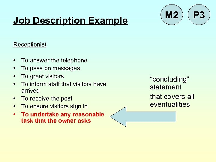 Job Description Example M 2 P 3 Receptionist • • To answer the telephone