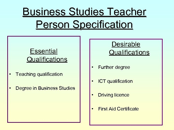 Business Studies Teacher Person Specification Essential Qualifications Desirable Qualifications • Further degree • Teaching