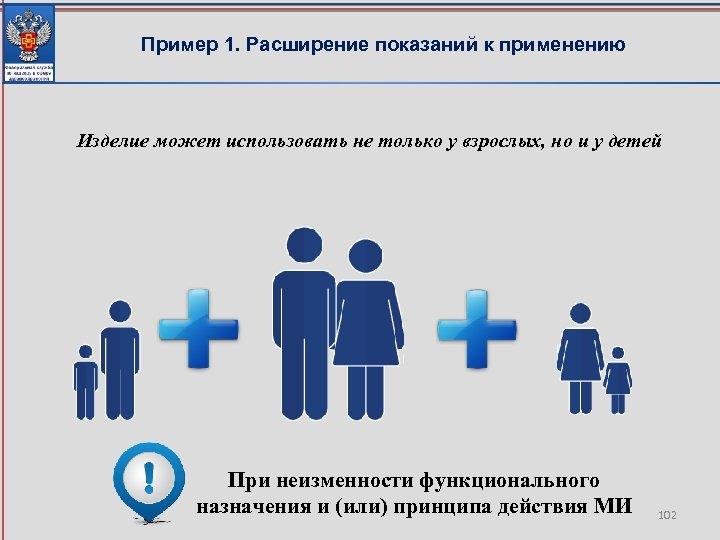Пример 1. Расширение показаний к применению Изделие может использовать не только у взрослых, но