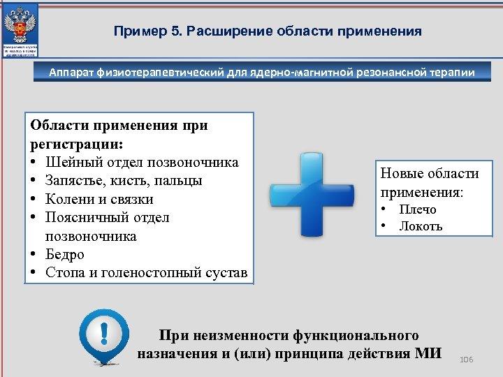 Пример 5. Расширение области применения Аппарат физиотерапевтический для ядерно-магнитной резонансной терапии Области применения при