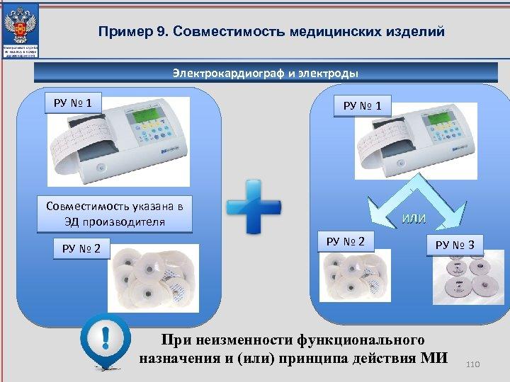 Пример 9. Совместимость медицинских изделий Электрокардиограф и электроды РУ № 1 Совместимость указана в