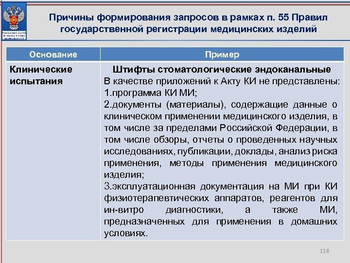 Причины формирования запросов в рамках п. 55 Правил государственной регистрации медицинских изделий Основание Клинические