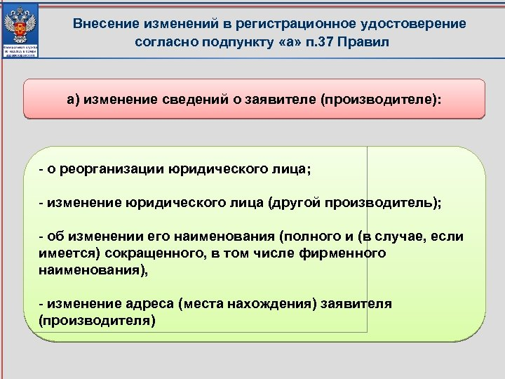 Внесение изменений в регистрационное удостоверение согласно подпункту «а» п. 37 Правил а) изменение сведений