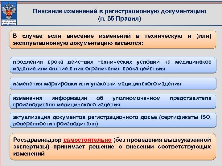 Внесение изменений в регистрационную документацию (п. 55 Правил) В случае если внесение изменений в