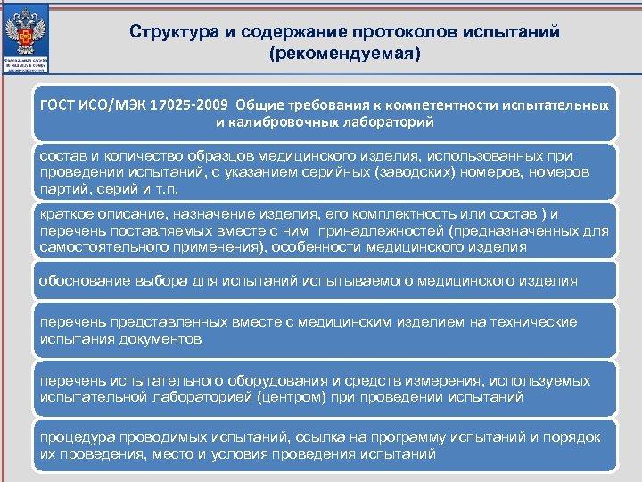 Структура и содержание протоколов испытаний (рекомендуемая) ГОСТ ИСО/МЭК 17025 -2009 Общие требования к компетентности