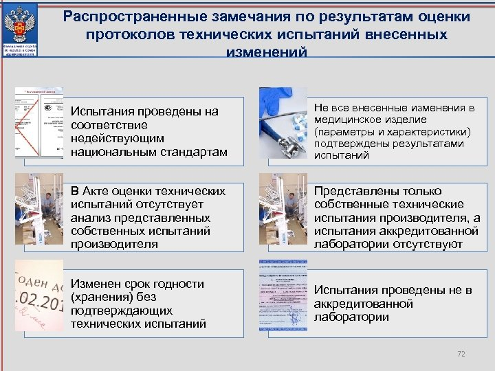 Распространенные замечания по результатам оценки протоколов технических испытаний внесенных изменений Испытания проведены на соответствие
