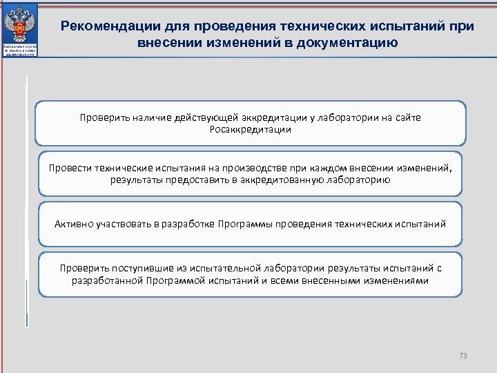Рекомендации для проведения технических испытаний при внесении изменений в документацию Проверить наличие действующей аккредитации