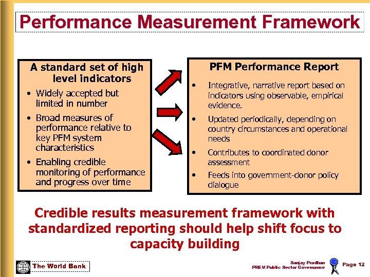 Performance Measurement Framework The Performance Measurement Framework A standard set of high level indicators