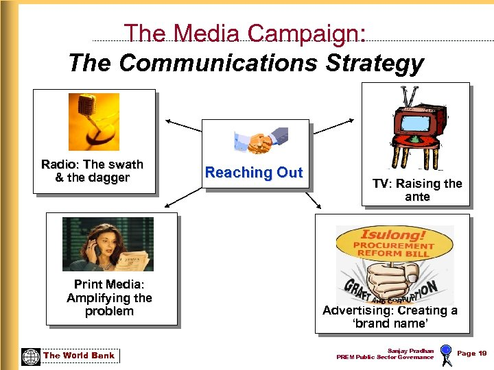 The Media Campaign: The Communications Strategy Radio: The swath & the dagger Print Media:
