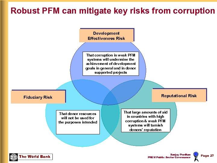 Robust PFM can mitigate key risks from corruption Development Effectiveness Risk That corruption in