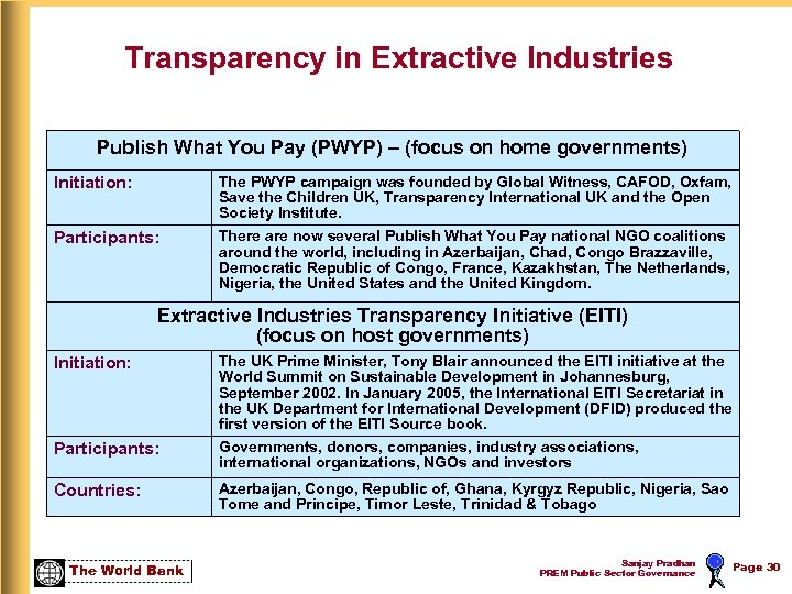 Transparency in Extractive Industries Publish What You Pay (PWYP) – (focus on home governments)