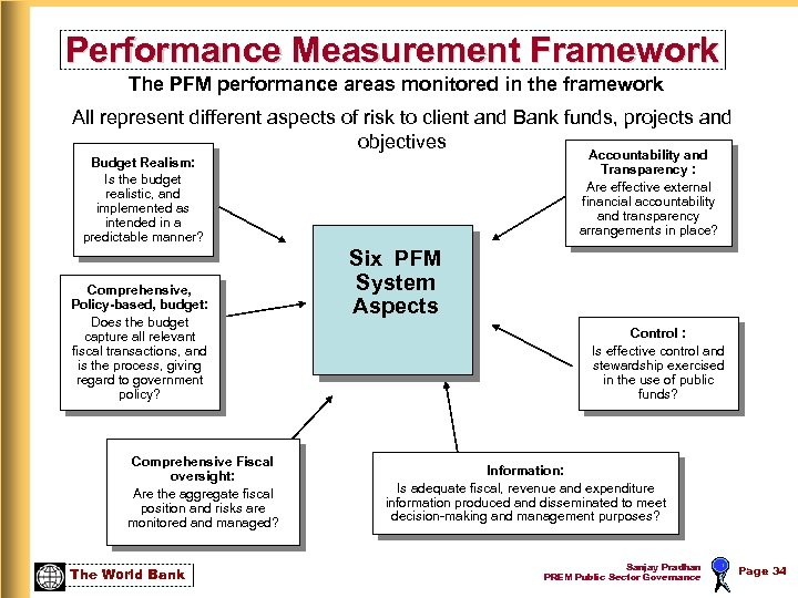 Performance Measurement Framework The PFM performance areas monitored in the framework All represent different