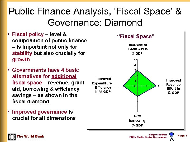 Public Finance Analysis, 'Fiscal Space' & Governance: Diamond • Fiscal policy – level &