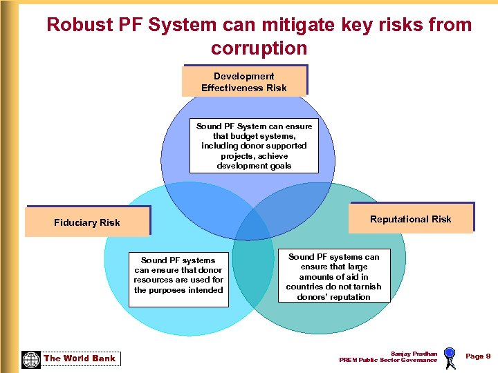 Robust PF System can mitigate key risks from corruption Development Effectiveness Risk Sound PF