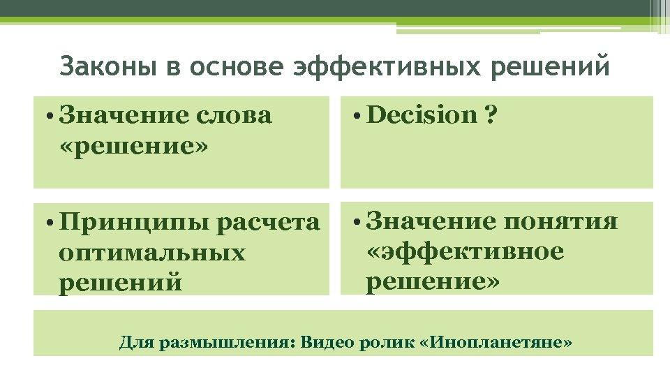 Законы в основе эффективных решений • Значение слова «решение» • Decision ? • Принципы