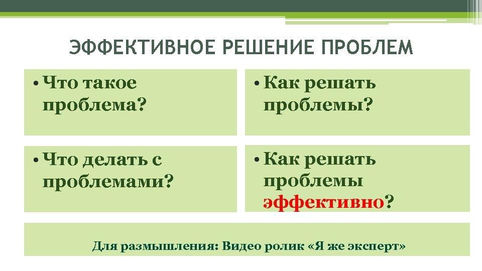 ЭФФЕКТИВНОЕ РЕШЕНИЕ ПРОБЛЕМ • Что такое проблема? • Как решать проблемы? • Что делать
