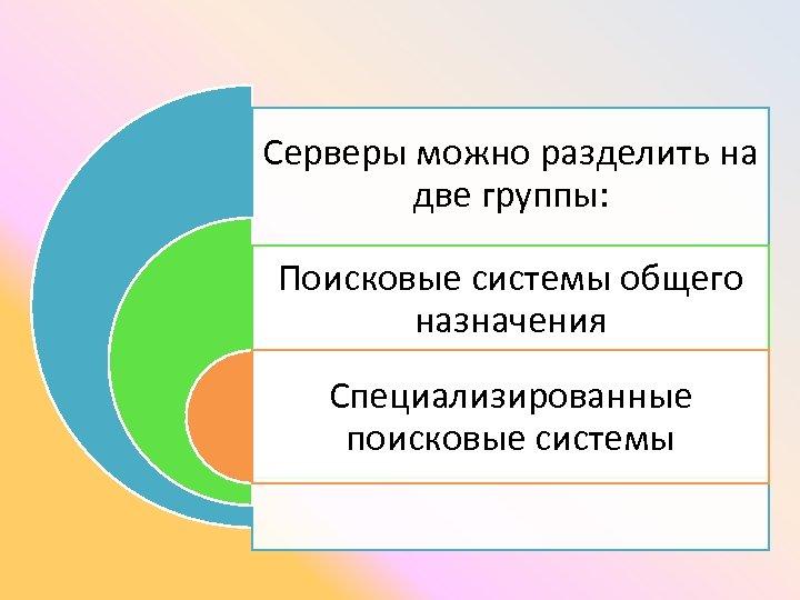 Серверы можно разделить на две группы: Поисковые системы общего назначения Специализированные поисковые системы