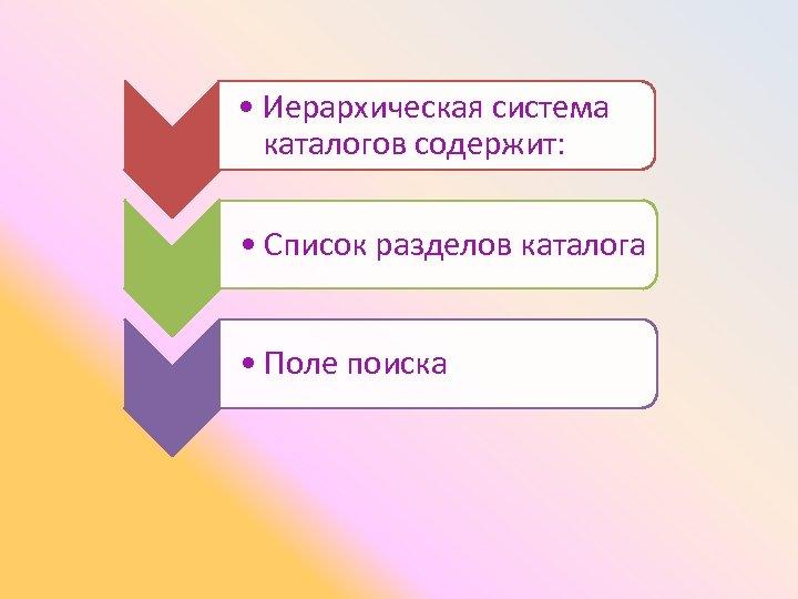 • Иерархическая система каталогов содержит: • Список разделов каталога • Поле поиска