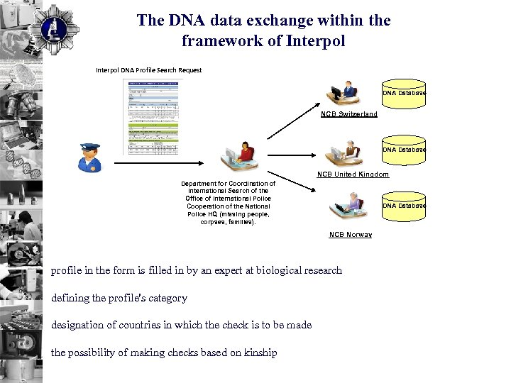 The DNA data exchange within the framework of Interpol DNA Profile Search Request DNA
