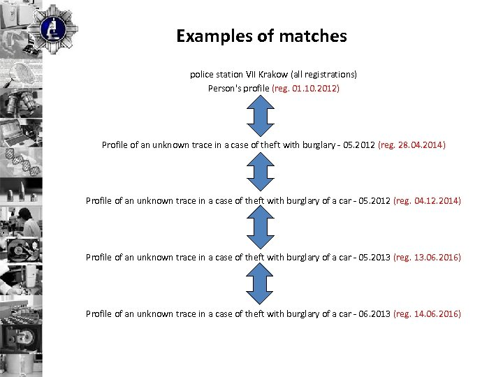 Examples of matches police station VII Krakow (all registrations) Person's profile (reg. 01. 10.