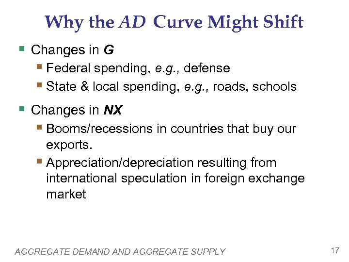 Why the AD Curve Might Shift § Changes in G § Federal spending, e.