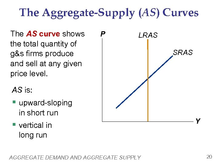 The Aggregate-Supply (AS) Curves The AS curve shows the total quantity of g&s firms