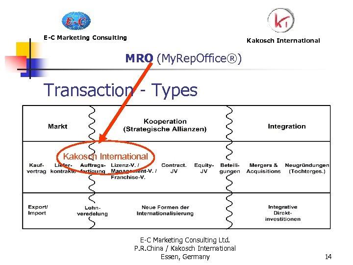 E-C Marketing Consulting Kakosch International MRO (My. Rep. Office®) Transaction - Types Kakosch International
