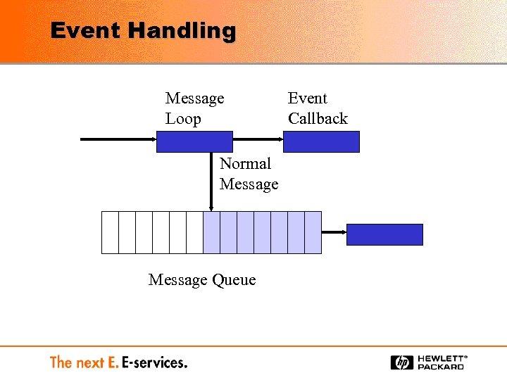 Event Handling Message Loop Normal Message Queue Event Callback