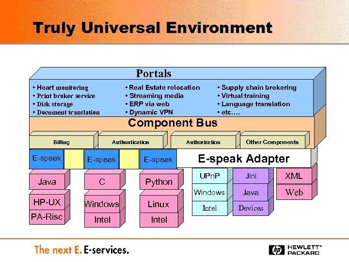 Truly Universal Environment Portals • Heart monitoring • Print broker service • Disk storage