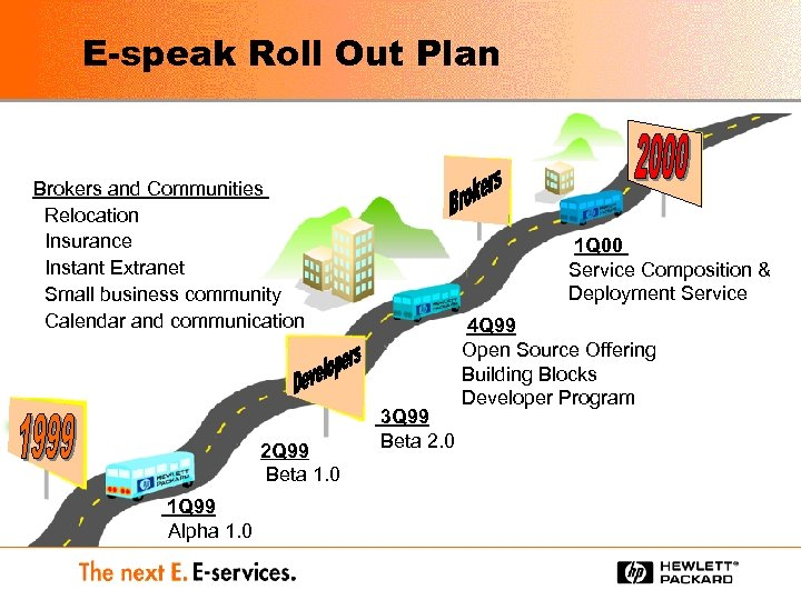 E-speak Roll Out Plan Brokers and Communities Relocation Insurance Instant Extranet Small business community