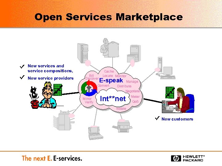 Open Services Marketplace New services and service compositions, New service providers Bill Discover Cache