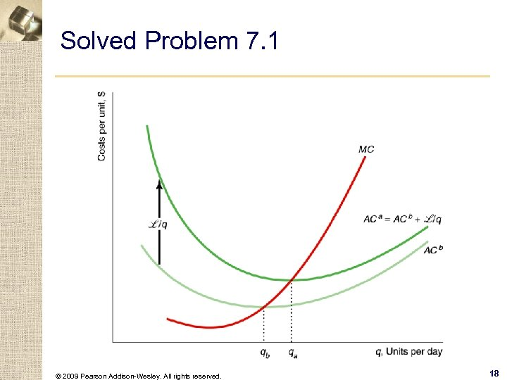 Solved Problem 7. 1 © 2009 Pearson Addison-Wesley. All rights reserved. 18