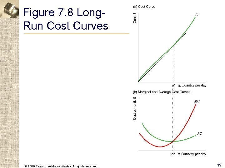 Figure 7. 8 Long. Run Cost Curves © 2009 Pearson Addison-Wesley. All rights reserved.