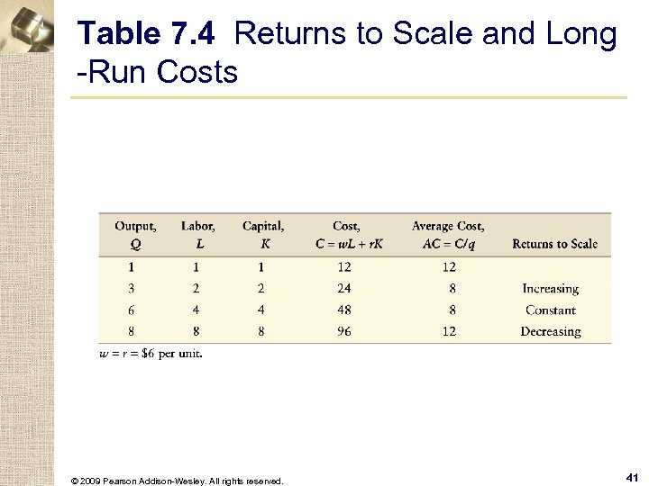 Table 7. 4 Returns to Scale and Long -Run Costs © 2009 Pearson Addison-Wesley.