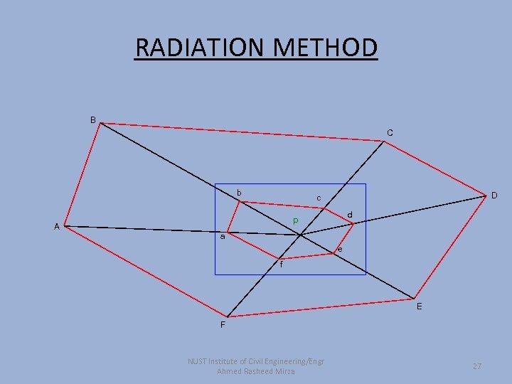 RADIATION METHOD B C b A D c d P a e f E